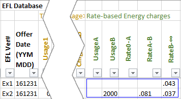 Add rate-based charges to the PTP Calculator