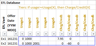 Add tiered charges to the PTP Calculator